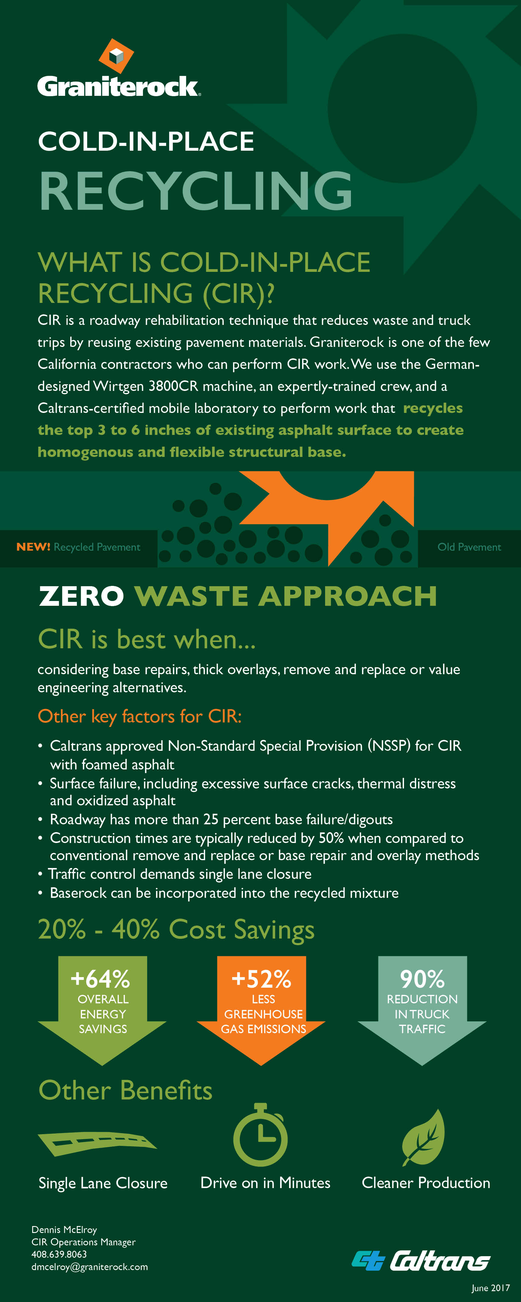 Public place recycling products - Cold In Place Recycling With Foamed Asphalt